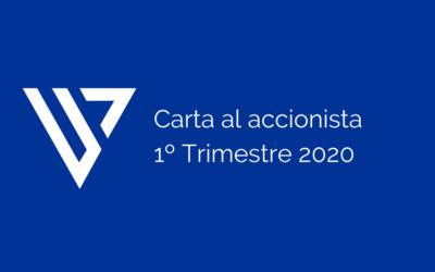Carta al accionista – 1º Trimestre 2020