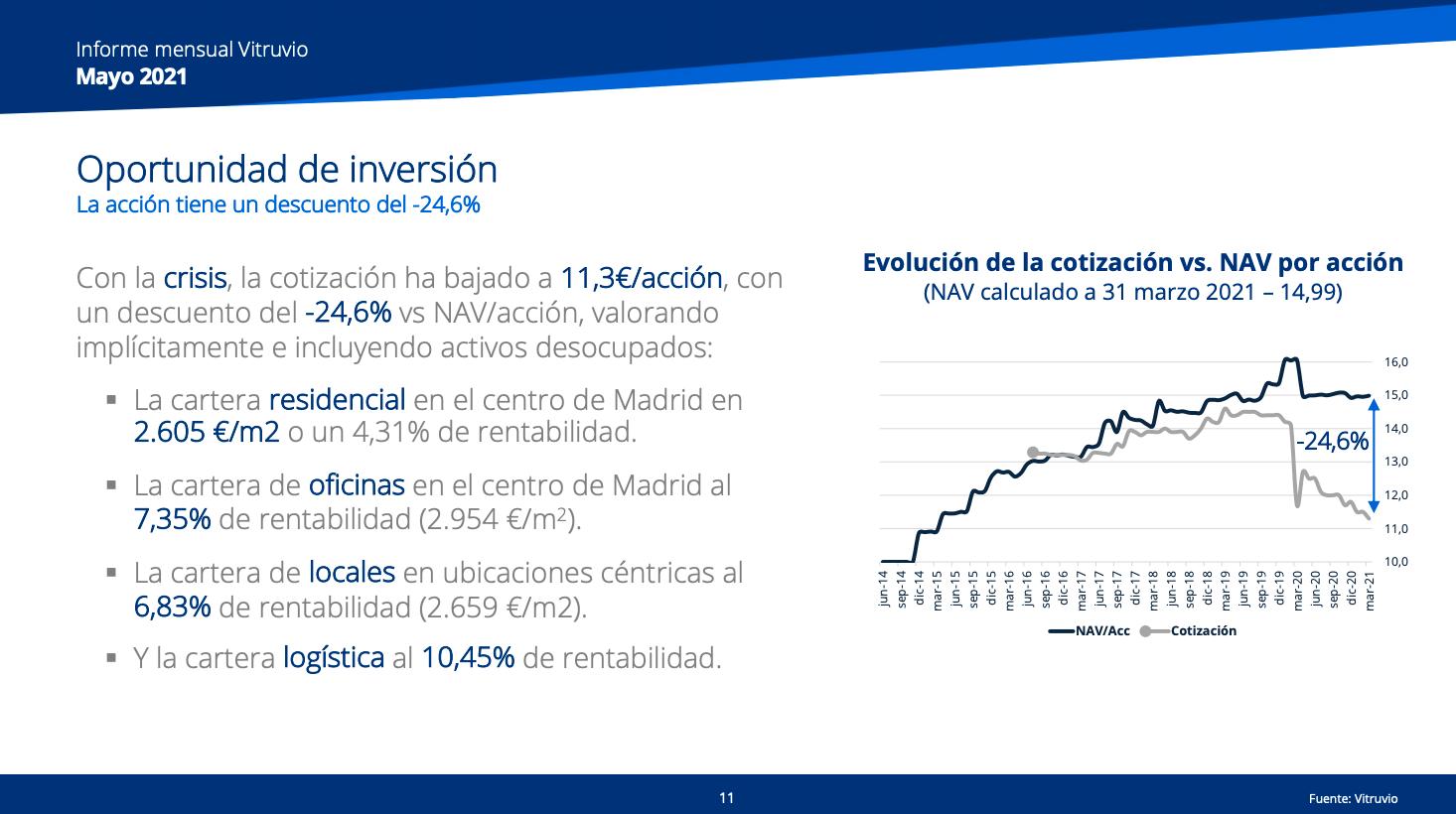 diapositiva oportunidad inversion en vitruvio del avance del informe trimestral 2T2021